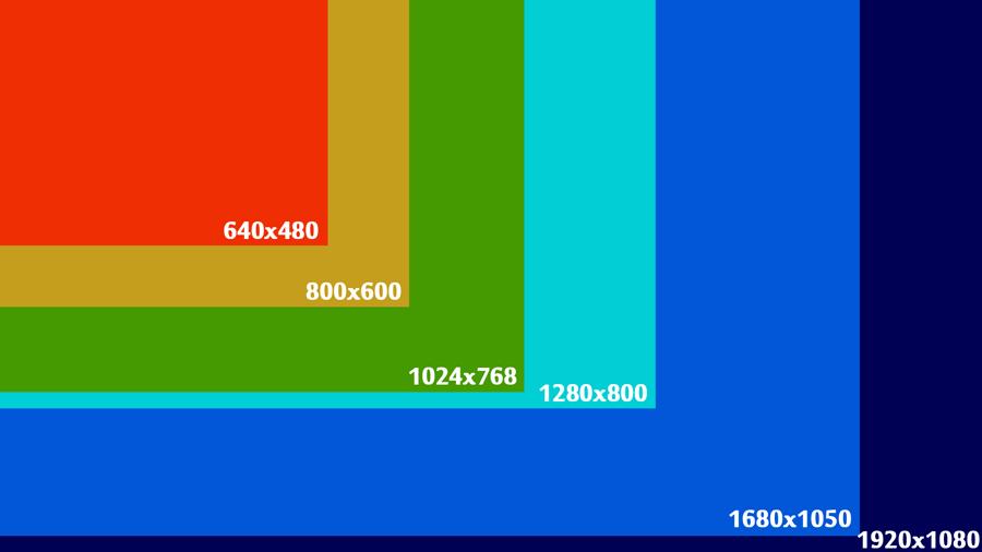بهینه سازی تصاویر اژینو